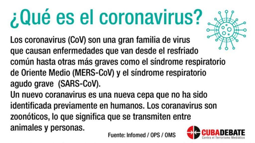 i coronavirus infografia cubadebate