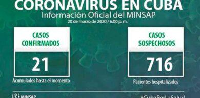 Confirman cinco nuevos casos de COVID-19: Suman 21 en el país