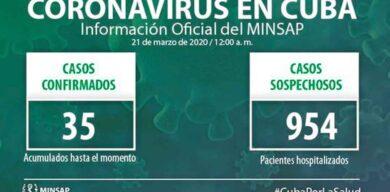 Coronavirus en Cuba: Minsap informa que cifra de contagiados asciende a 35