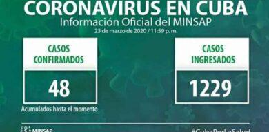 Reportan 8 casos nuevos con la COVID-19 en Cuba, para un total de 48