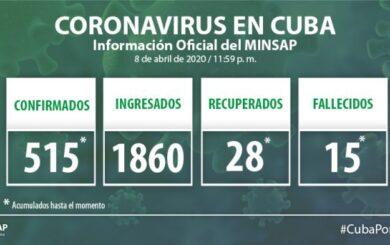 Ascienden a 515 los casos positivos de la COVID-19 en Cuba