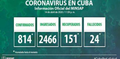 Acumula Cuba 814 muestras positivas a la COVID-19
