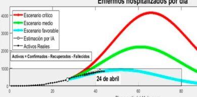 Confirman modelos matemáticos efectividad de medidas ante la COVID-19 en Cuba