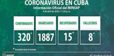 Confirma Cuba 32 nuevos casos positivos a la COVID-19