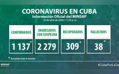 Acumula Cuba 1137 muestras positivas a la COVID-19