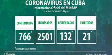 Acumula Cuba 766 casos positivos  ala COVID-19
