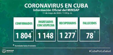 Aumentan a 1804 los casos positivos a la COVID-19 en Cuba