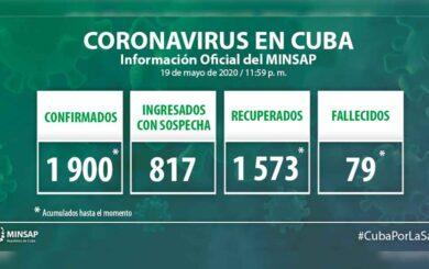 Acumula Cuba 1900 casos positivos a la COVID-19