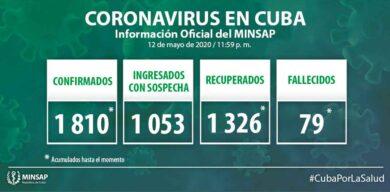 Suman 1810 los casos positivos a la COVID-19 en Cuba