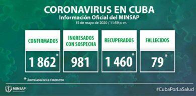 Cuba acumula 1862 casos positivos de COVID-19