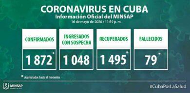Acumula Cuba 1872 casos positivos a la COVID-19