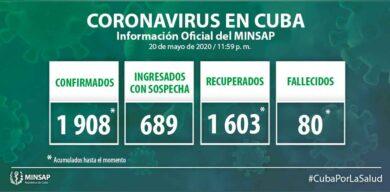 Aumenta a 1908 cifras positivas a la COVID-19 en Cuba