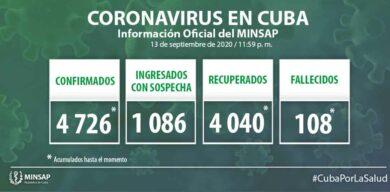 Cuba acumula 4726 muestras positivas a la COVID-19