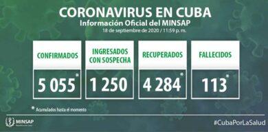 Cuba: 5055 casos positivos a la COVID-19