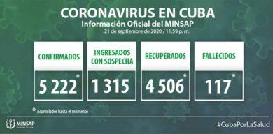 Cuba:5222 muestras positivas a la COVID-19