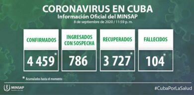 Cuba acumula 4459 muestras positivas a la COVID-19